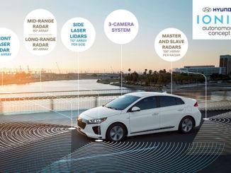 Hyundai has partnered with autonomous tech company Aurora to develop self-driving vehicles