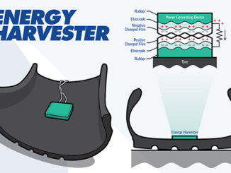 Energy Harvester technology