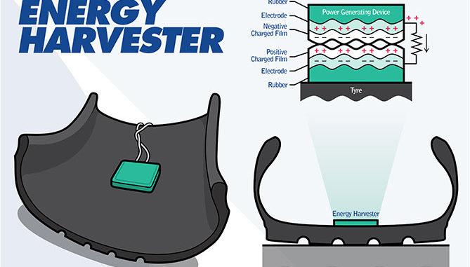Energy Harvester technology