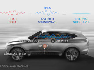 Hyundai has developed a Road Noise Active Noise Control (RANC) system